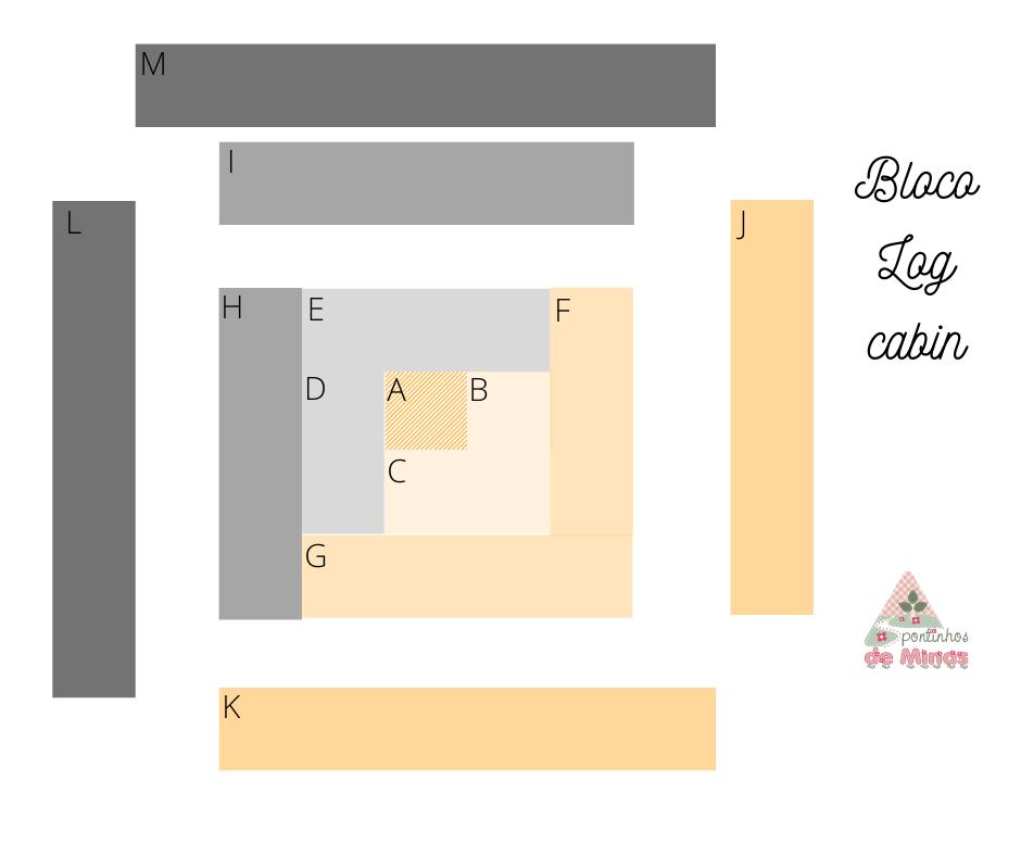 patchwork, curso_de_patchwork, aula_de_patchwork, costura, costura_criativa, quilting, quilt, artesanato, arte, arte_textil, blco_log_cabin, log_cabin, bloco_de_patchwork